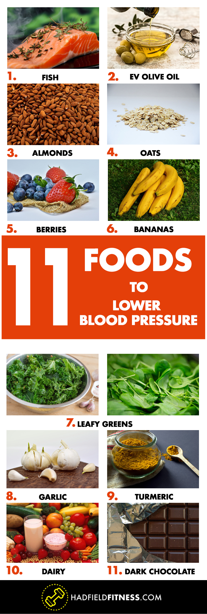 What Foods Can Help Lower My Blood Pressure